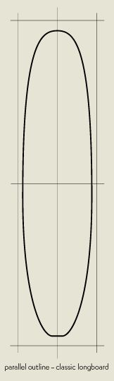 surfboard drawing template at getdrawings