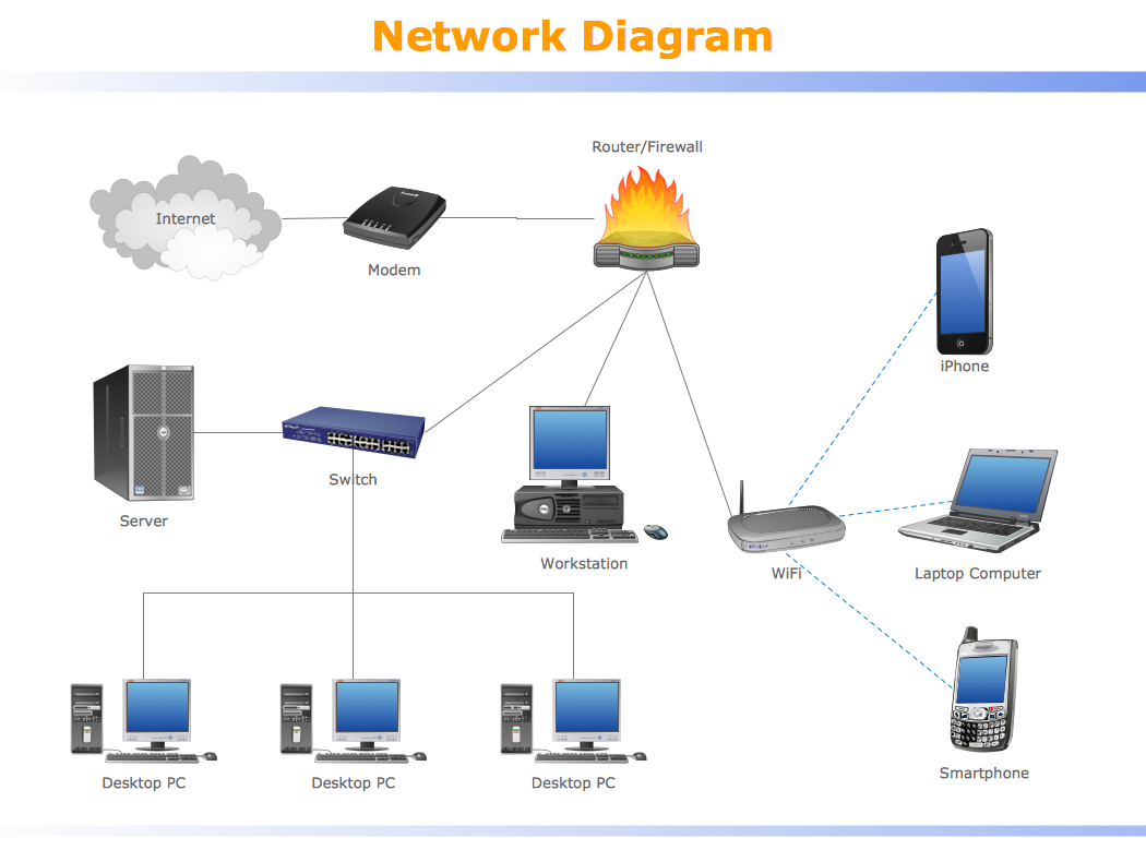 1050x790 Network Switch Quickly Create High Quality Network Switch