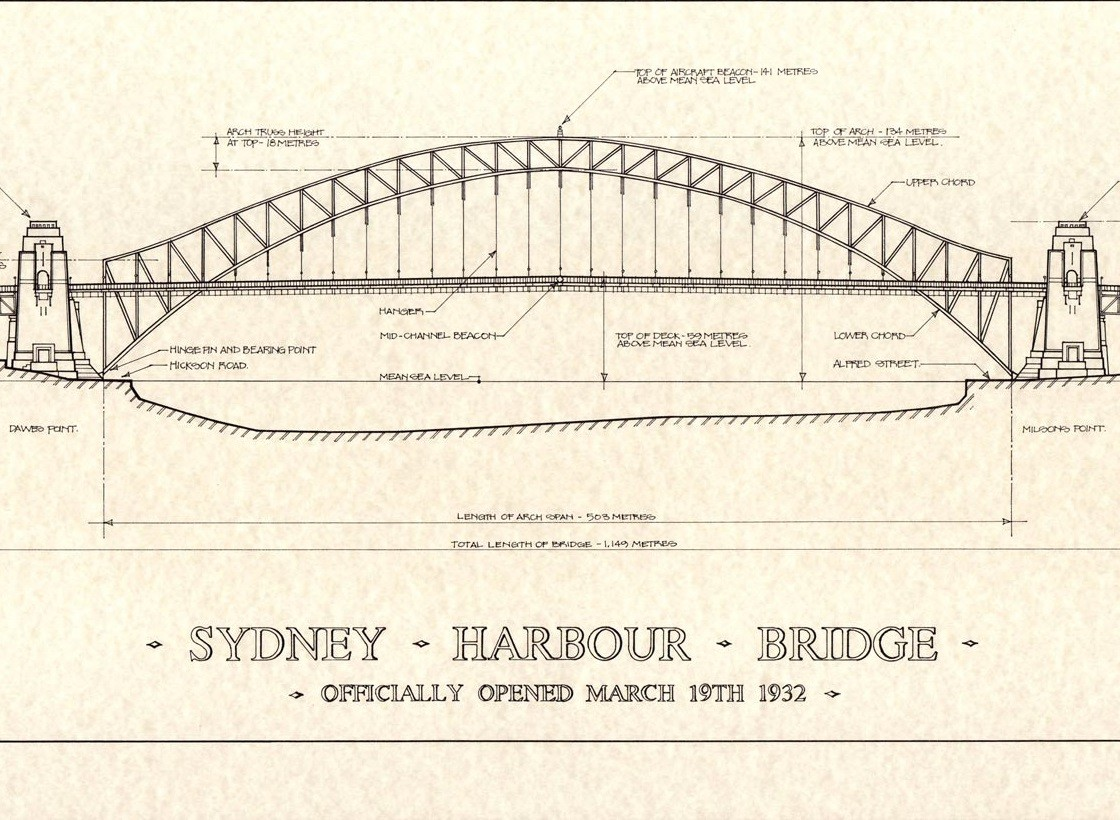 Draw With Measurements Online Sydney Harbour Bridge Drawing At Getdrawings Com Free