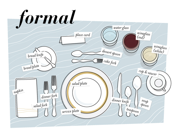 Table Setting Drawing at GetDrawings.com | Free for personal use ...