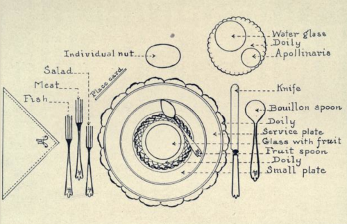 500x323 Victorian Table Setting Glorious Events Catering  sc 1 st  GetDrawings.com & Table Setting Drawing at GetDrawings.com | Free for personal use ...