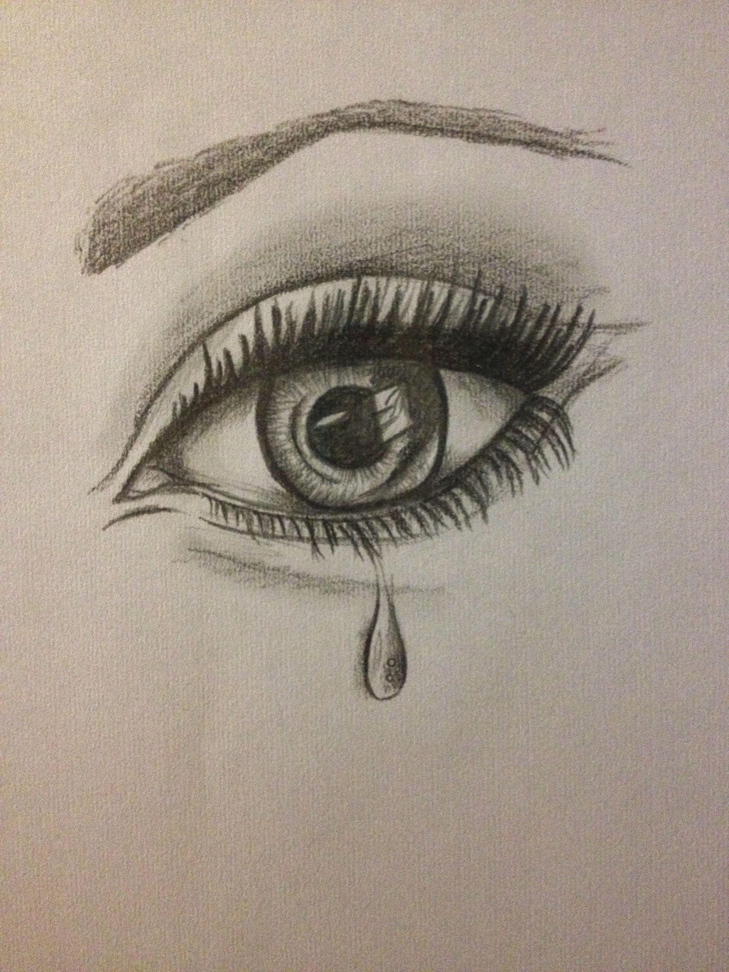 2448x3264 Eye
