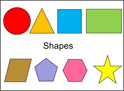 400x294 Drawing Templates For Toddlers From Appy Now.co.uk