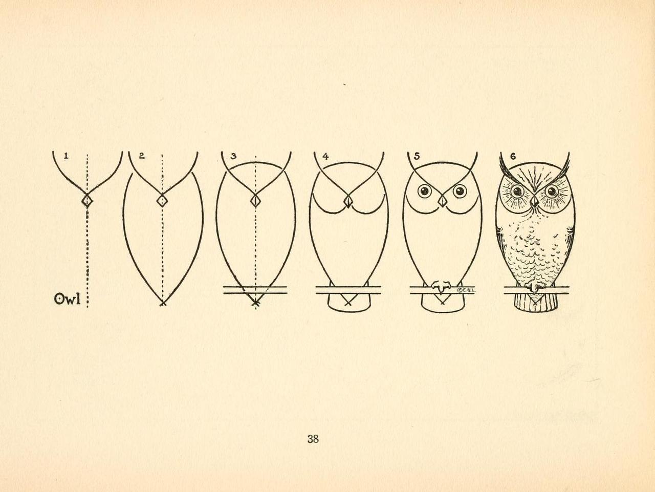 1280x961 E.g. Lutz, What To Draw And How To Draw It, 1913 Art