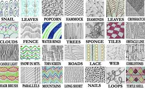 472x290 Visual Texture Illustration Visual Texture