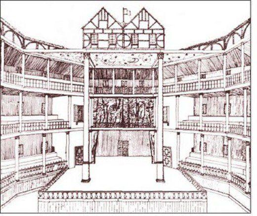 520x437 The Globe Theatre