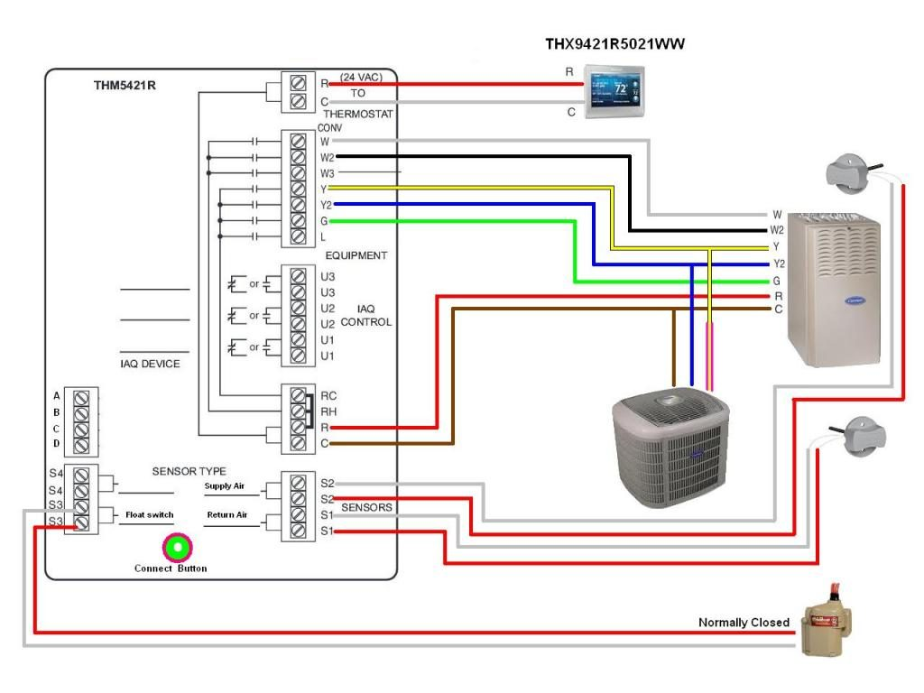 Thermostat Wiring Diagram Moreover Wall Heater Thermostat Wiring