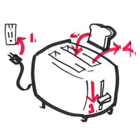 200x200 Draw How To Make Toast