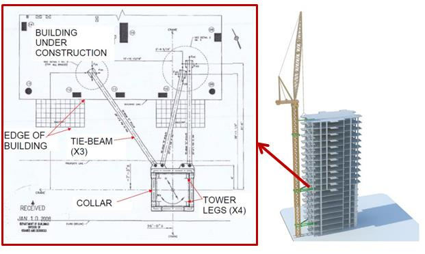 Tower Crane Drawing At GetDrawings