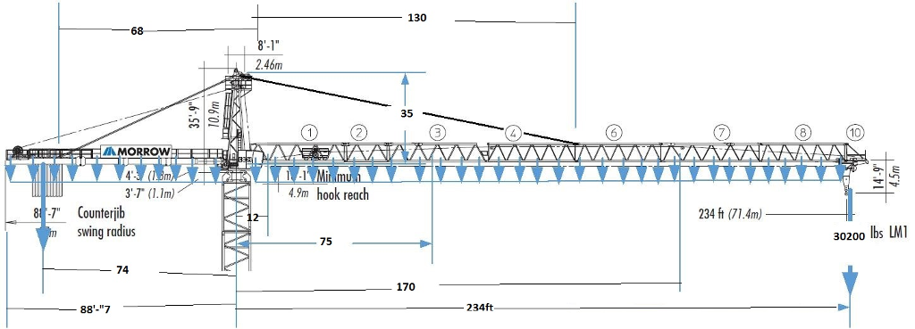 1024x369 Finding The Truss Of A Tower Crane Please I Need H