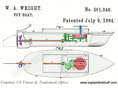 400x300 Illustration Of The Clockwork Mechanism In A Toy Boat From Us