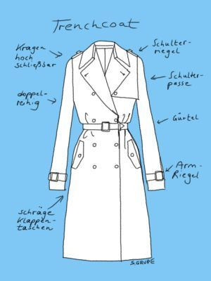 300x400 All Weather Double Breasted Trench Coat Drill, Gabardine, Linen