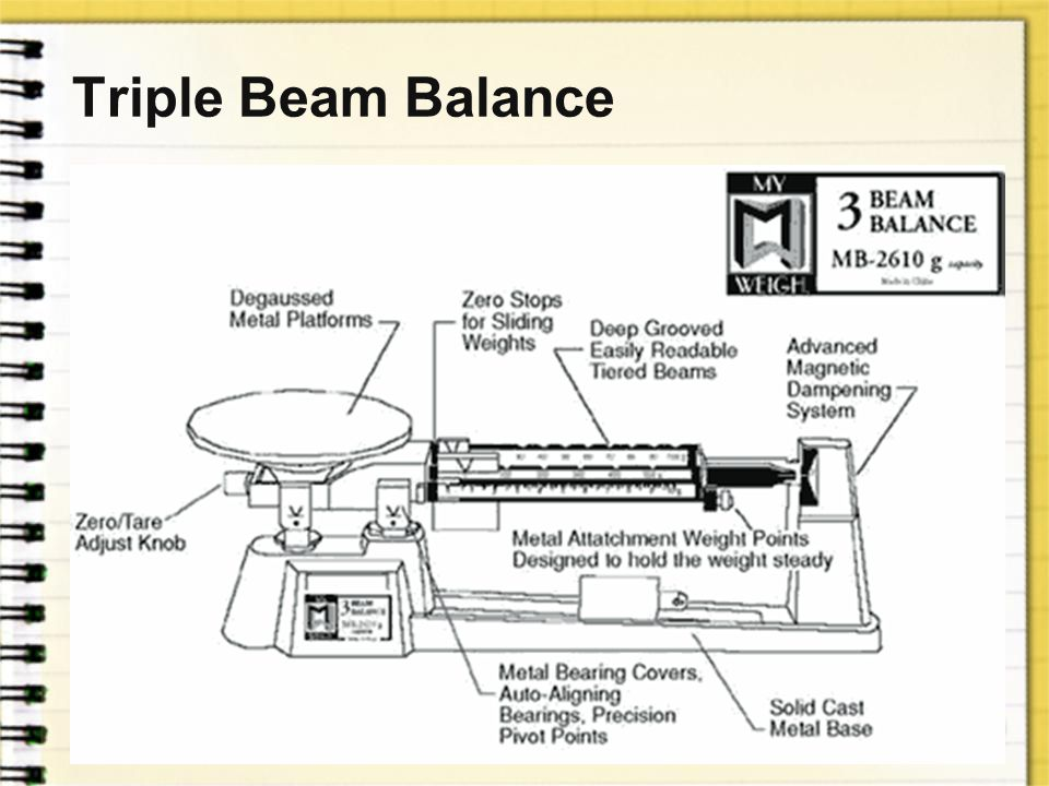 Triple Beam Balance Drawing At Getdrawings Com Free For Personal Use Triple Beam Balance
