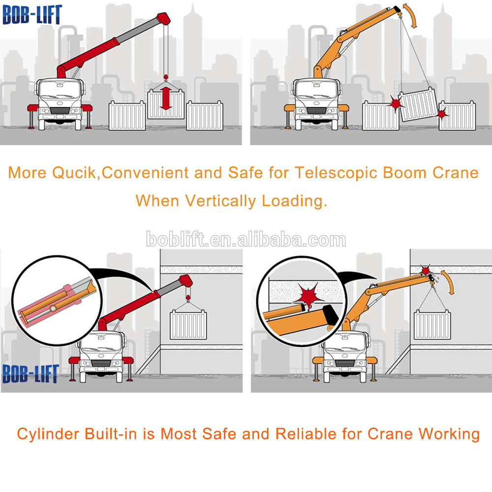 Truck Crane Drawing At Free For Personal Use 10 Bekas 1000x1000 Articulated Boom Self Loader Mounted Hydraulic Mobile
