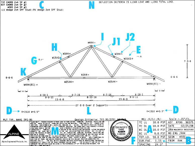 Truss drawing at free for personal use for How to read blueprint measurements