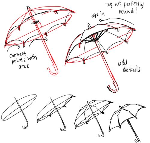 500x477 How To Draw An Umbrella Step By Step. Drawing Tutorials For Kids