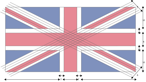 Union Jack Drawing At Getdrawings Com Free For Personal Use Union