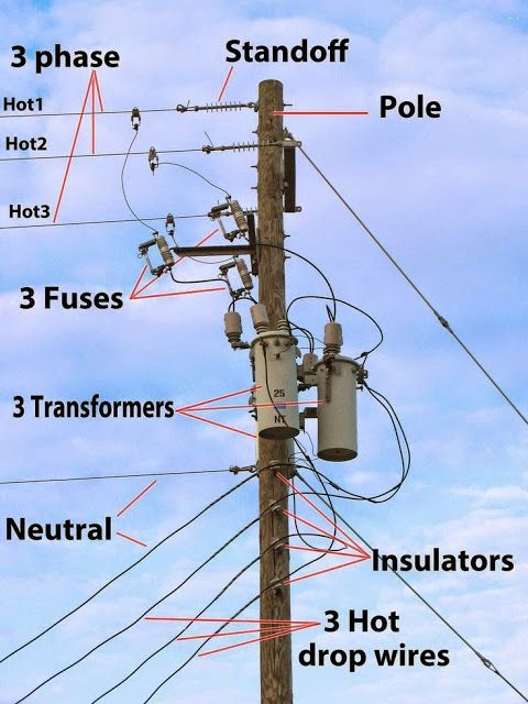 480x640 Utility Pole Parts Electrical Engineering Blog