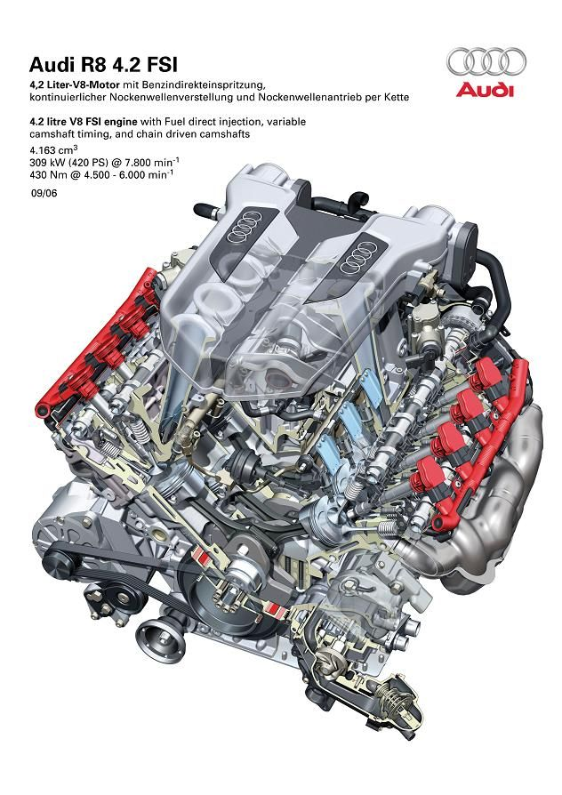 v8 engine drawing at getdrawings com free for personal use v8 rh getdrawings com W Engine Configuration W Engine Configuration