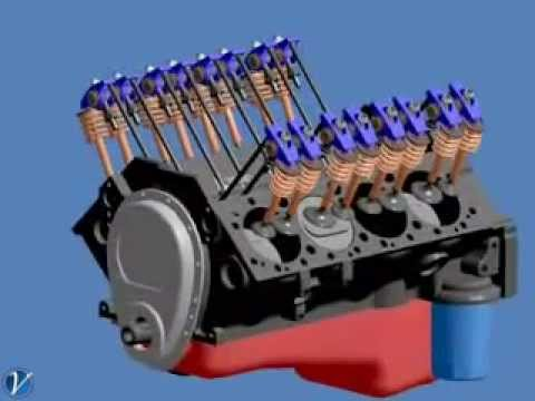 480x360 Chevy V8 Engine Animation