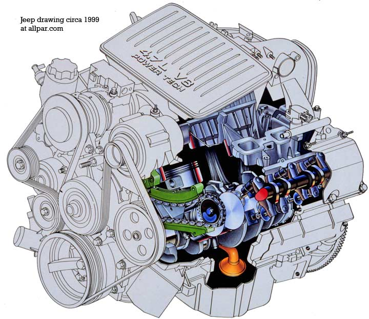 V8    Engine Drawing at GetDrawings   Free for personal