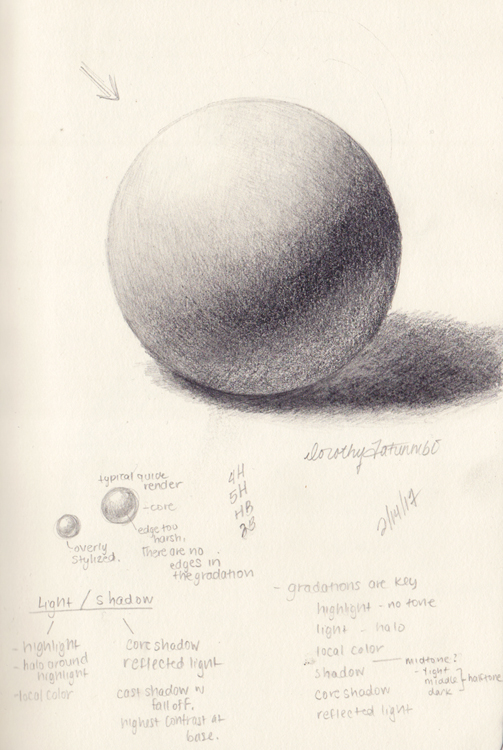 503x750 Value Study With A Sphere Getting Rid Of Bad Drawing Habits