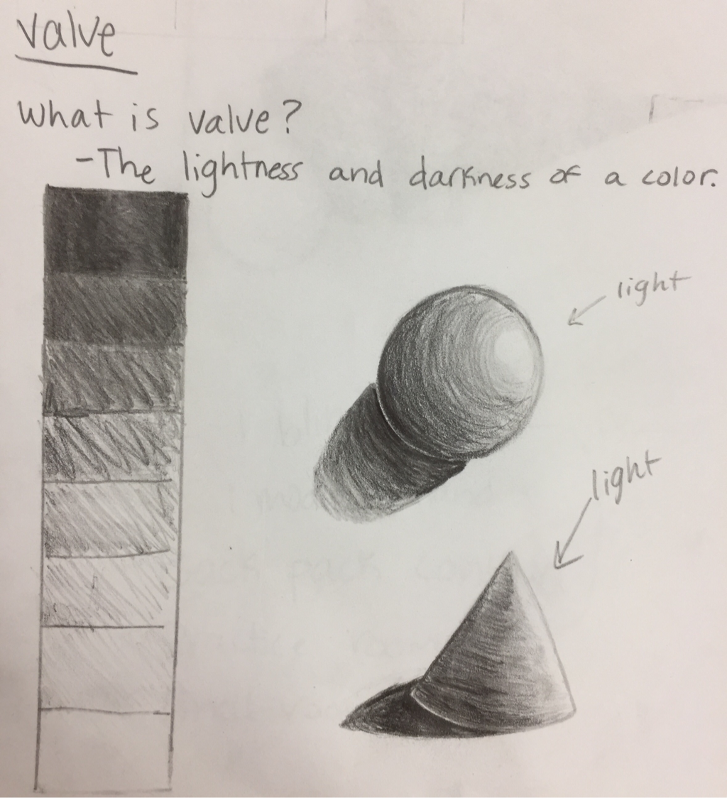 1024x1124 Value Study