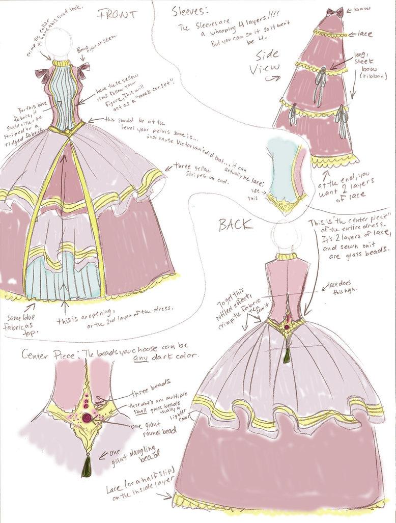 778x1027 Victorian Dress Sketch Victorian Victorian Dresses