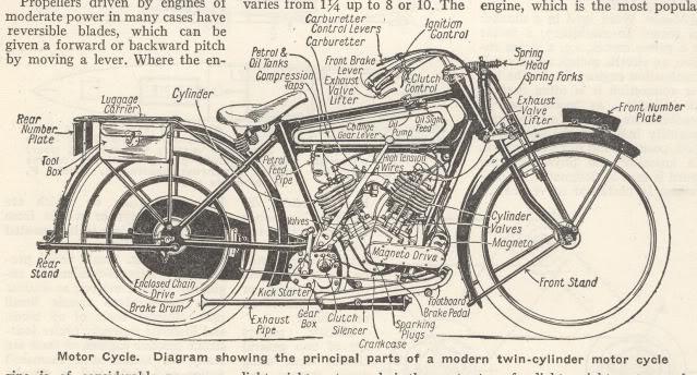 vintage motorcycle motor parts diagram house wiring diagram symbols u2022 rh maxturner co