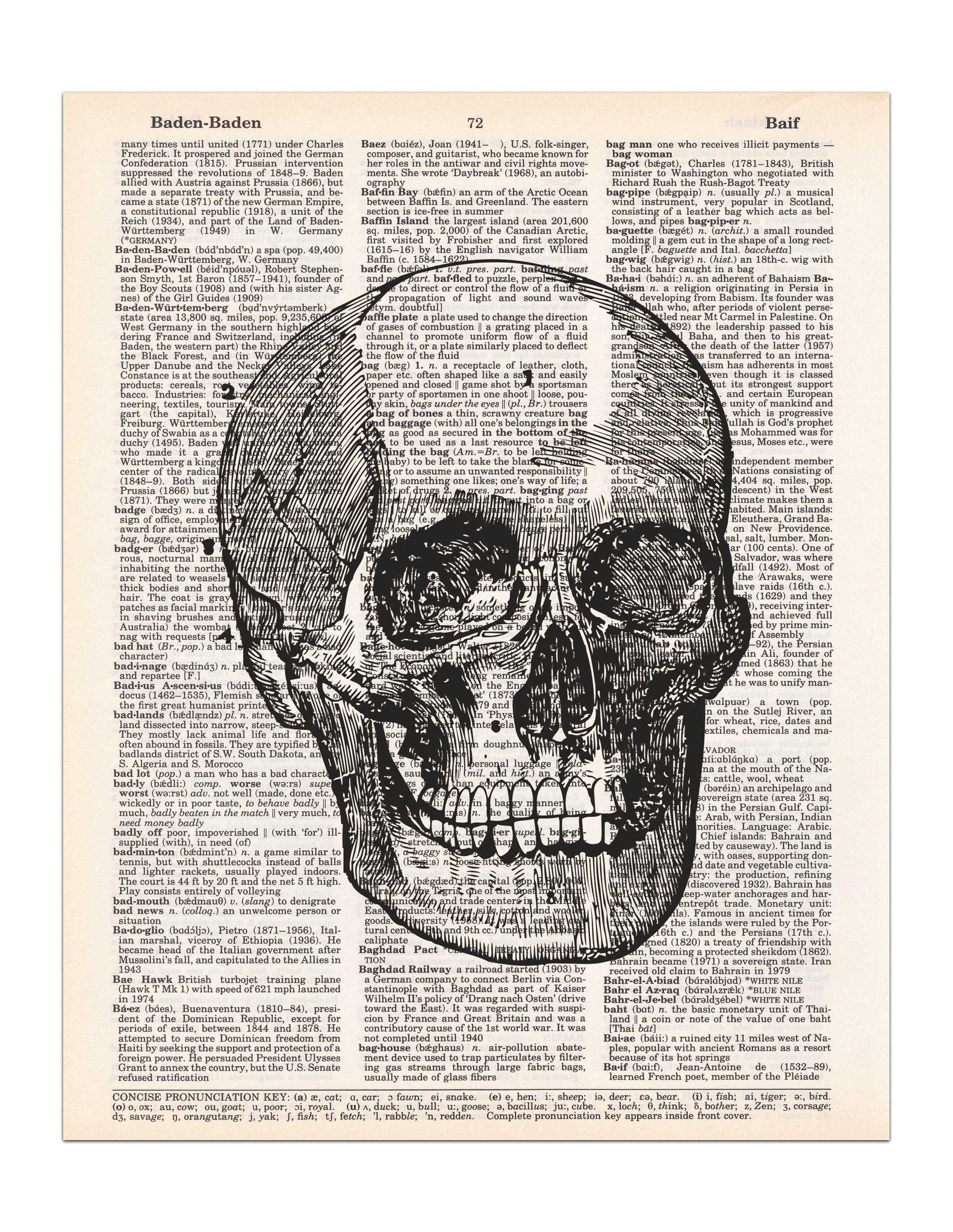 Vintage Skull Drawing at GetDrawings.com   Free for personal use ...
