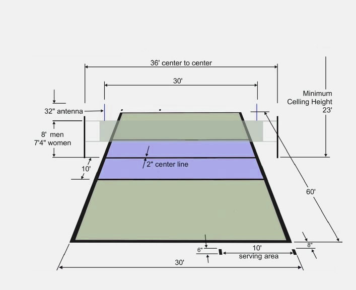 volley ball court how to draw