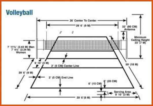 Beach Volleyball Court Dimensions Diagram - All Diagram