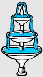 175x315 How To Draw A Fountain Water Fountain Step 2 Pictures To Pin