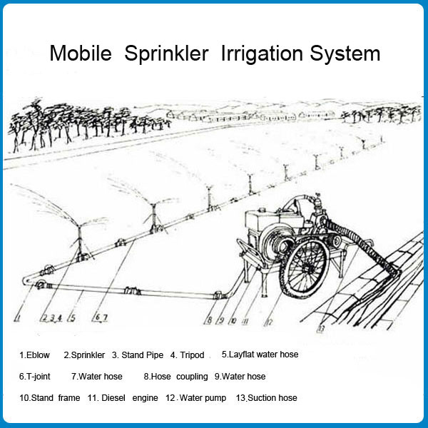 600x600 Water Saving Big Farm Sprinkler Wheel Irrigation System