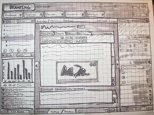 540x402 40 Examples Of Web Design Sketches And Wireframes