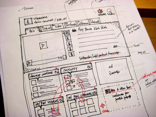 540x405 Planning Website Design Projects With Prototypes Interaction