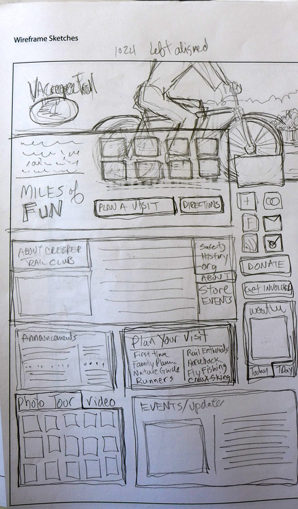600x1022 Planning Your Web Design With Sketches