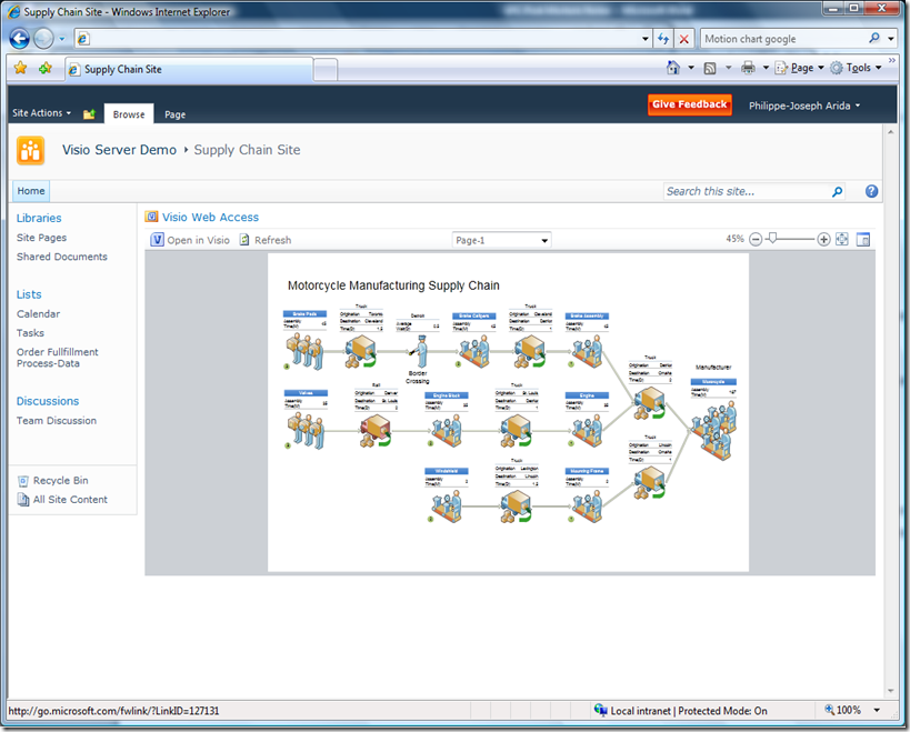 819x659 Embedding A Web Drawing In A Sharepoint Page Visio Insights