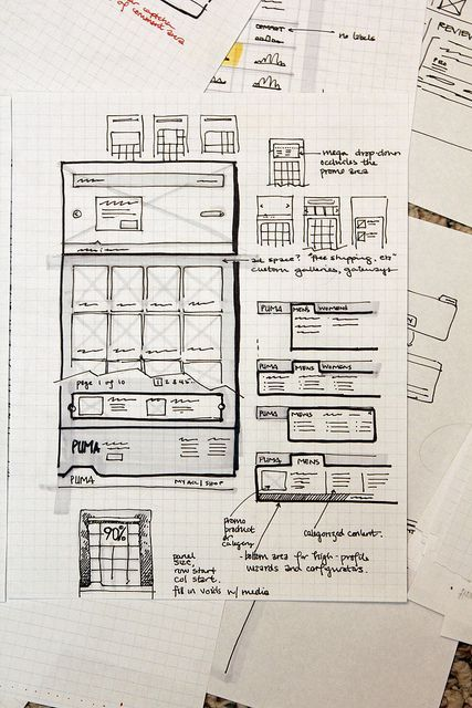 427x640 Sketched Wireframe