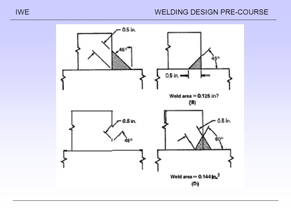 Welding Drawing At Getdrawings Free For Personal Use Welding