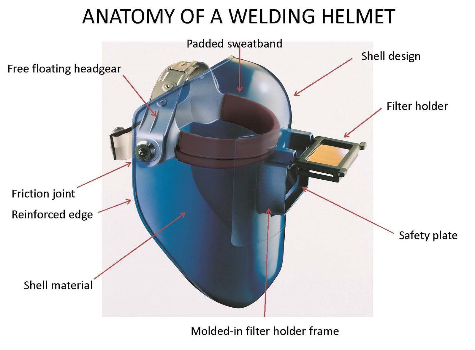 Welding Helmet Drawing At Free For Personal Use Diagram 1600x1179 Helmets Drawings
