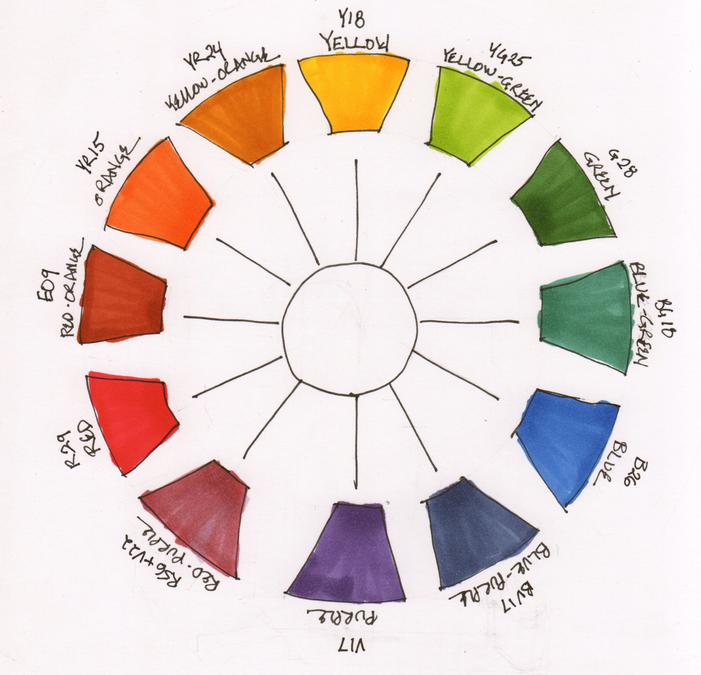 2400x2309 Color Wheel Drawing Images About Graphic Design Color Wheel