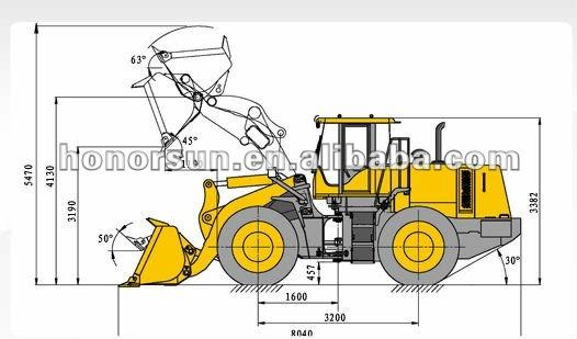 526x309 Sdlg Wheel Loader Lg956vlg956lg956l China (Mainland) Loaders