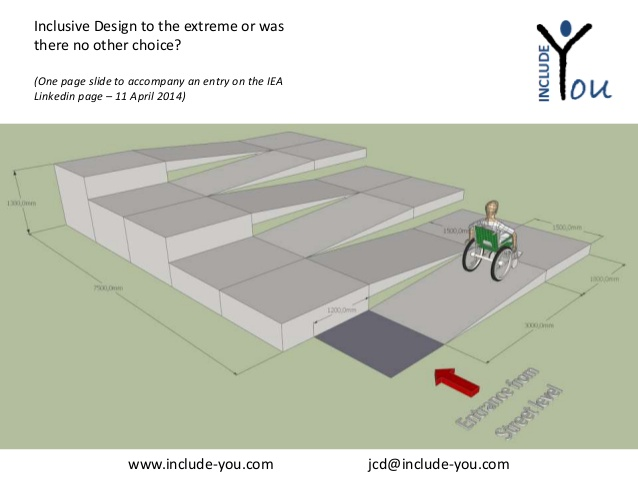 638x479 Emejing Wheelchair Ramp Design Ideas Gallery