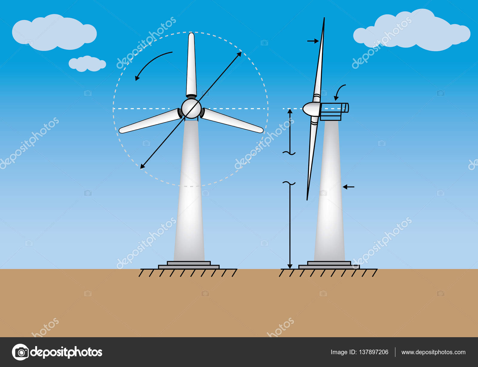 1600x1231 Wind Power Energy Drawing System. Vector, Illustrator. Stock