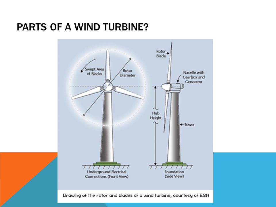 Wind Turbines Drawing at GetDrawings com | Free for personal
