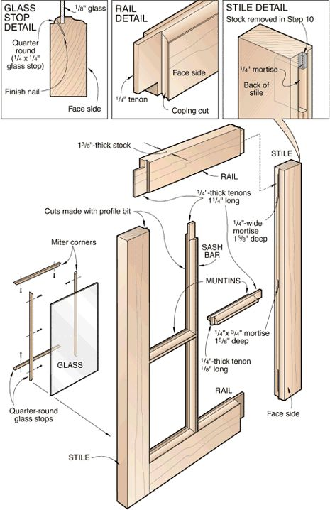 465x718 Anatomy Of A Double Hung WindowaEUR Published In Old House Journal