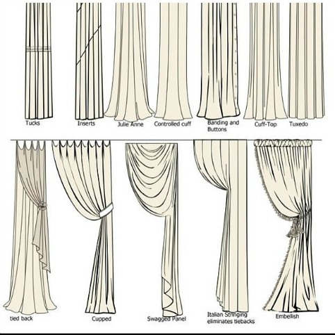 482x482 How To Draw Curtains On A Window