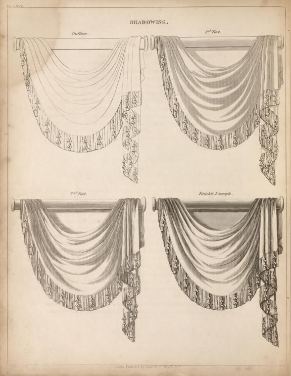 588x760 Image result for how to draw curtains digital Final Project Plan