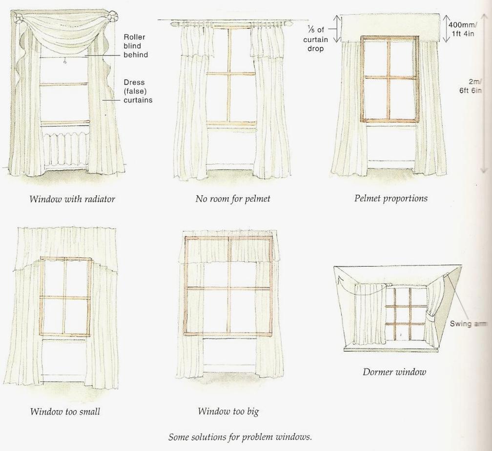 1008x924 Narrow Window Curtains